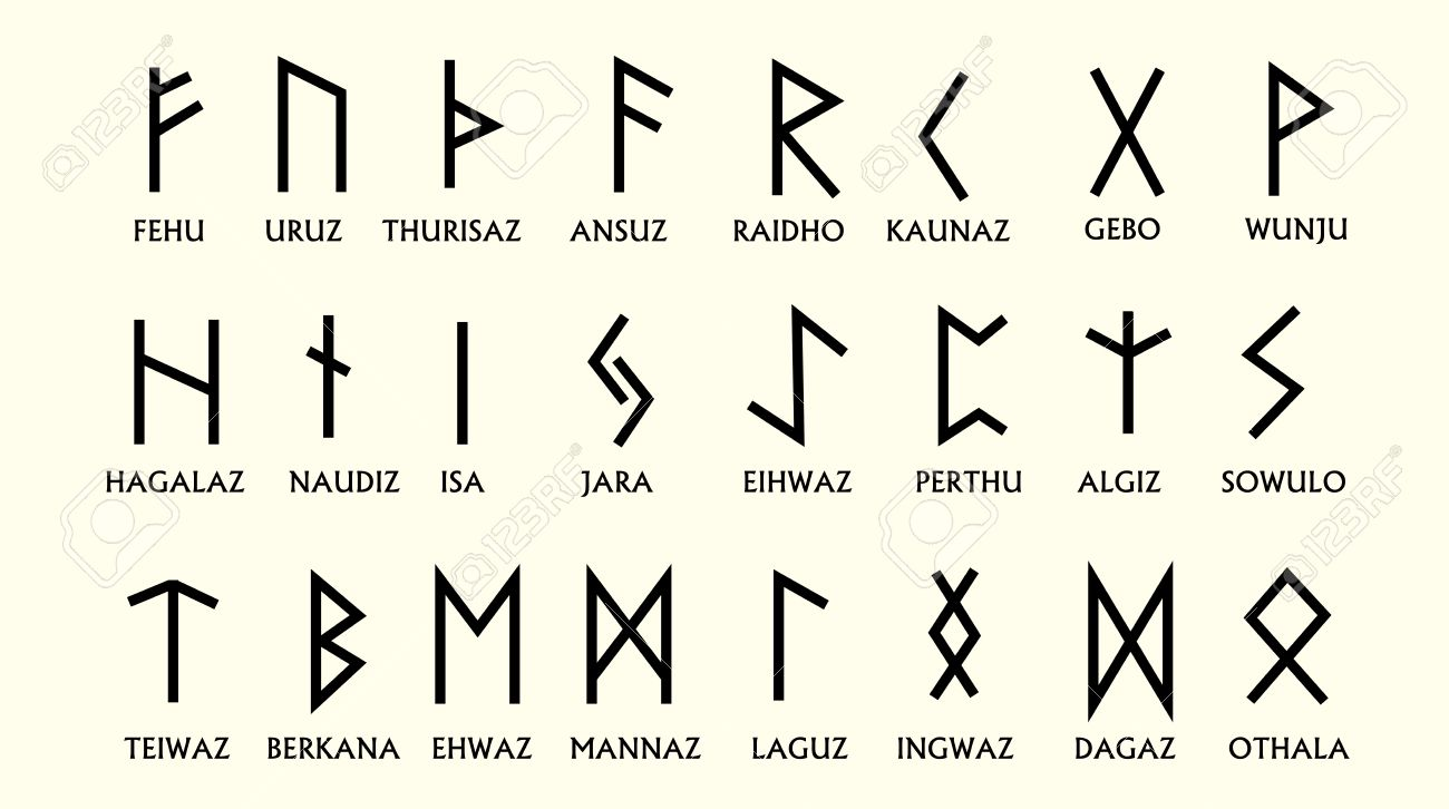 Orígenes de Futhark y Elder Futhark